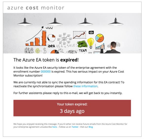 blog-azure-cost-ea-token-expired