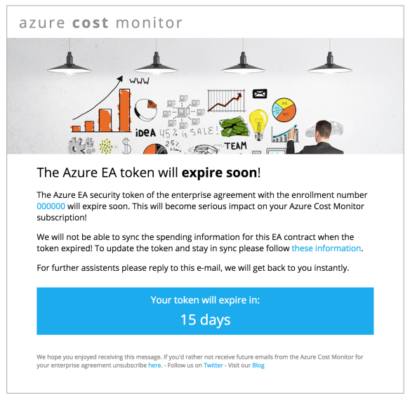 blog-azure-cost-ea-token-will-expire
